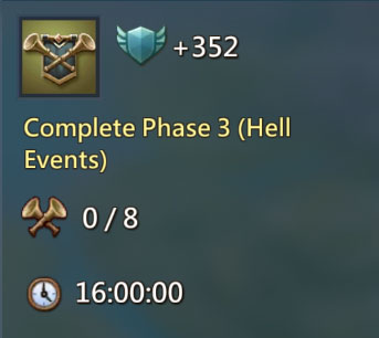 Complete Hell Event 352 Points