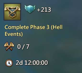 Complete Phase 3 Hell Events