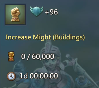 Increase Might Buildings 96 Points