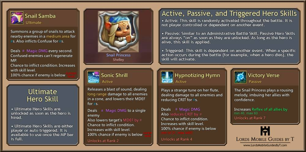 Snail Princess Overview