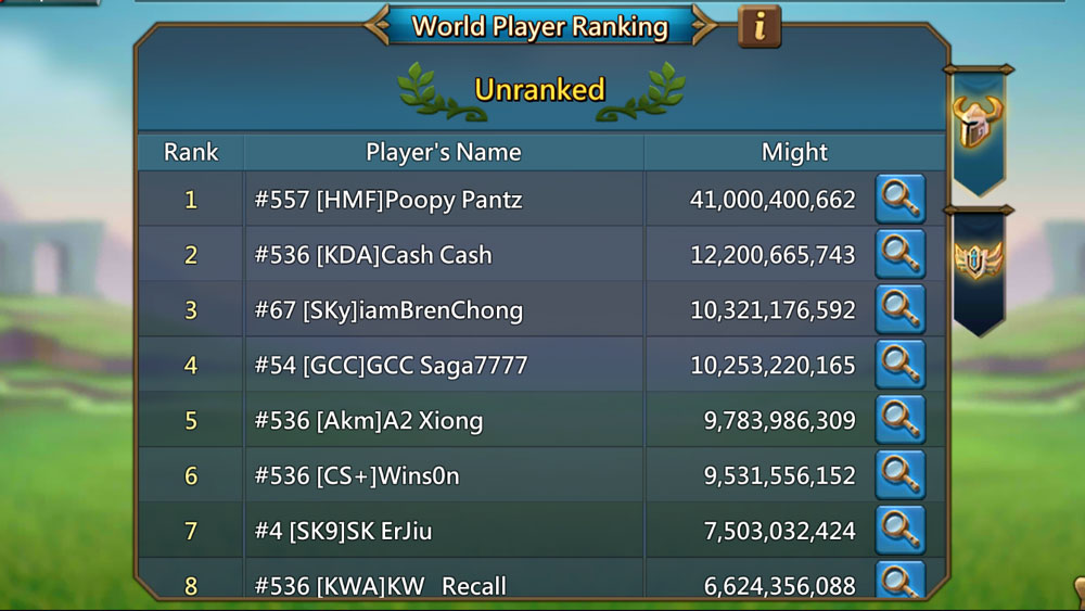 Top ranking players in the world