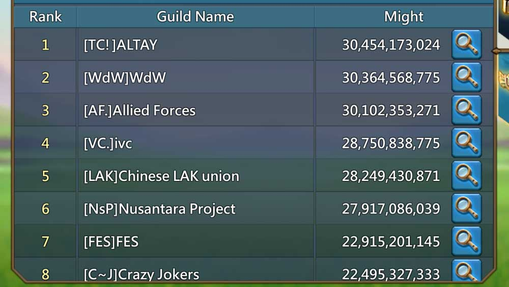 Example of Guild Ranking in Kingdom