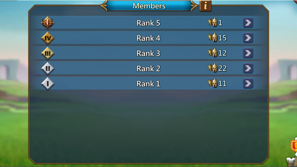Guild Ranking System