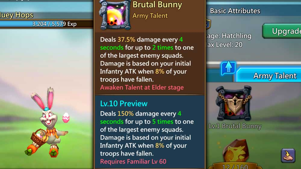 Huey Hops Brutal Bunny Army Talent